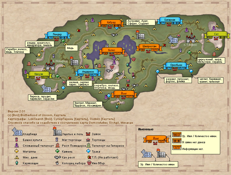 Харон Сфера карта вендоров, кратеров, минералов, данжей, именных и профессий